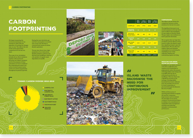 Annual Report Printing and Design Island Waste