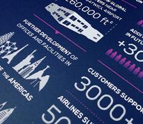 Avtrade Corporate Brochure Design Thumbnail
