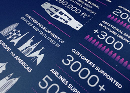 Corporate Brochure Avtrade Design Portfolio Thumbnail
