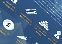 Diamond Wight Website Design Portfolio Example Thumbnail