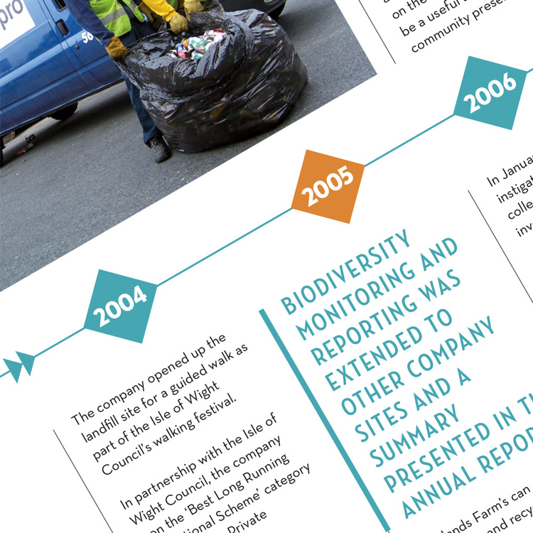 Annual report graphics Island Waste