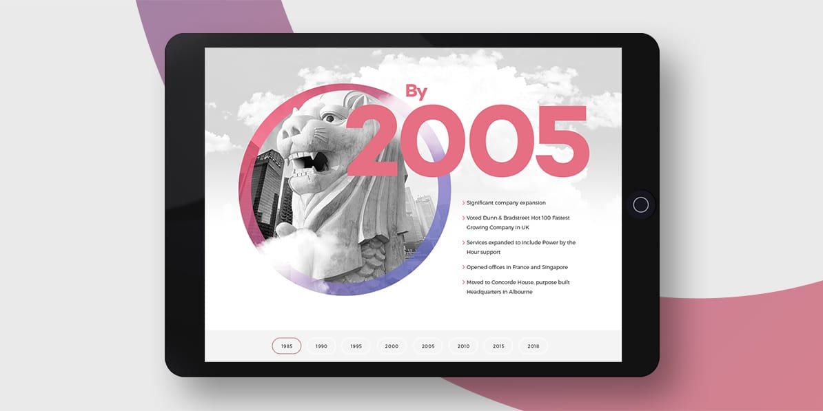Aviation company website design Avtrade