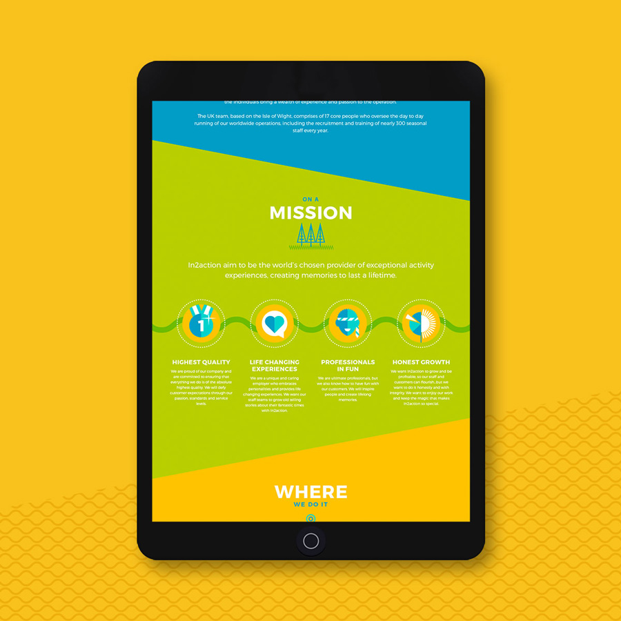 Education activity web design in2action
