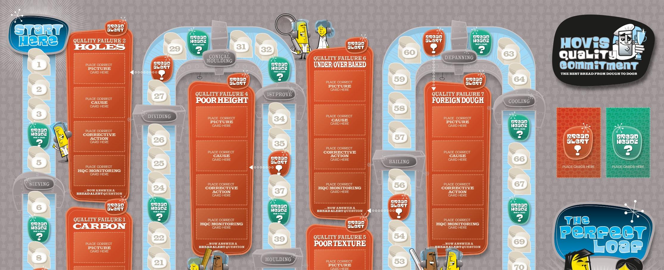 Hovis HQC board game design