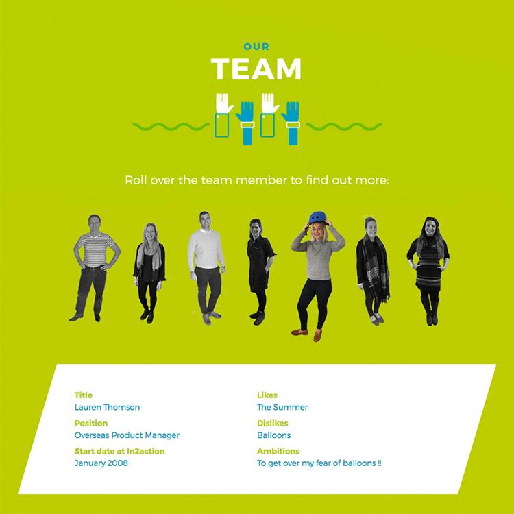Schools activity web design in2action