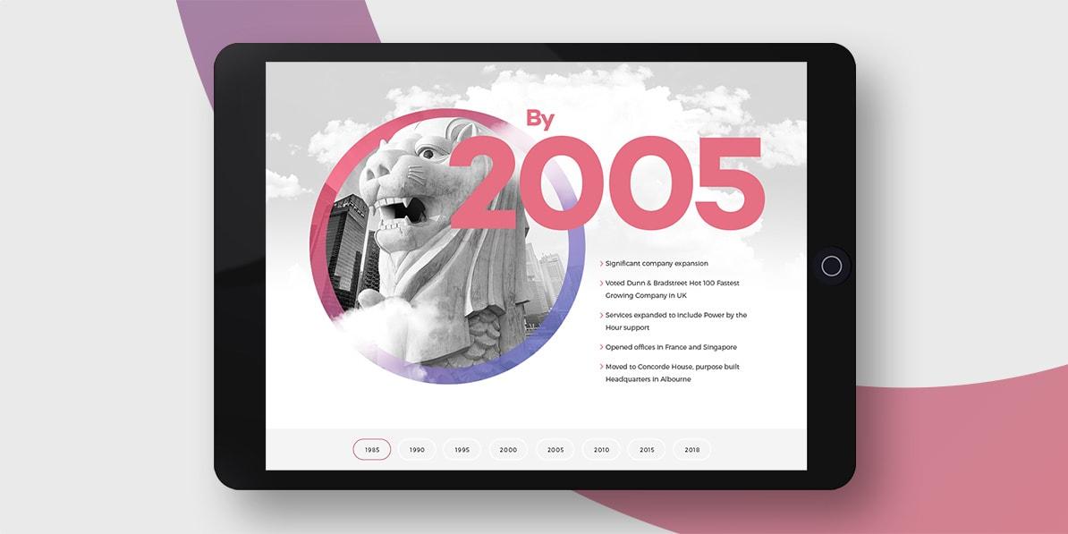 Design agency web design services example Avtrade